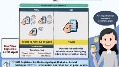 Photo of Registrasi Ulang atau KOMINFO Akan Blokir Nomor Kartu Prabayar Anda 1 Mei 2018